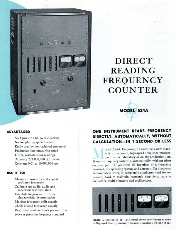 Early Frequency Counter